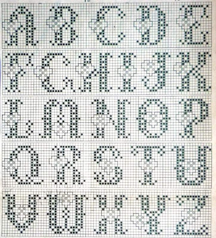Iets Nieuws Harten alfabet - Blij met Draadjes &BU96